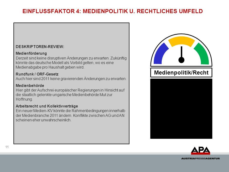 EINFLUSSFAKTOR 4: MEDIENPOLITIK U. RECHTLICHES UMFELD 11 Medienpolitik/Recht DESKRIPTOREN-REVIEW: Medienförderung Derzeit sind keine disruptiven Änder