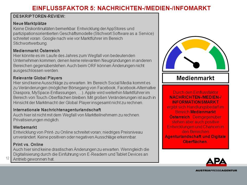 EINFLUSSFAKTOR 5: NACHRICHTEN-/MEDIEN-/INFOMARKT 12 Medienmarkt DESKRIPTOREN-REVIEW: Neue Marktplätze Keine Diskontinuitäten bemerkbar. Entwicklung de
