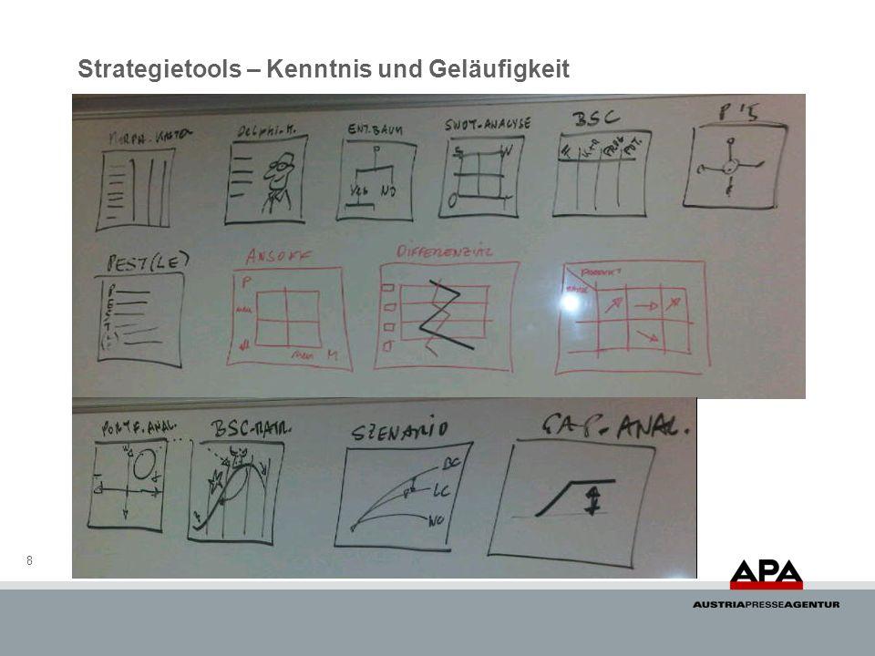 Strategietools – Kenntnis und Geläufigkeit 8