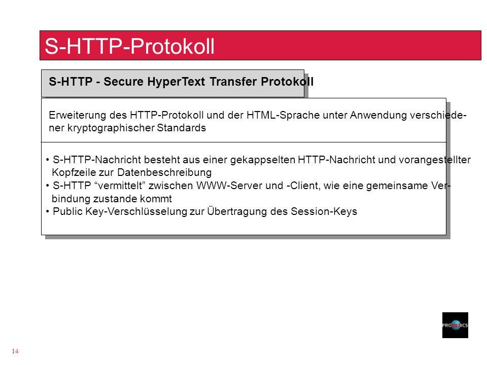 14 S-HTTP-Protokoll S-HTTP - Secure HyperText Transfer Protokoll Erweiterung des HTTP-Protokoll und der HTML-Sprache unter Anwendung verschiede- ner k