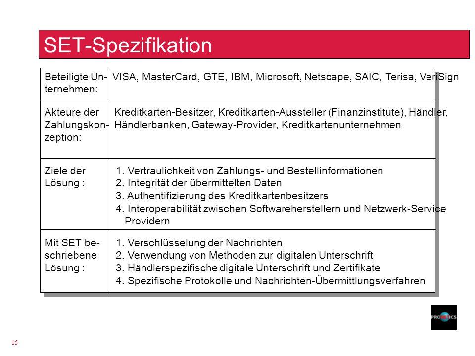 15 SET-Spezifikation Beteiligte Un- ternehmen: VISA, MasterCard, GTE, IBM, Microsoft, Netscape, SAIC, Terisa, VeriSign Akteure der Zahlungskon- zeptio