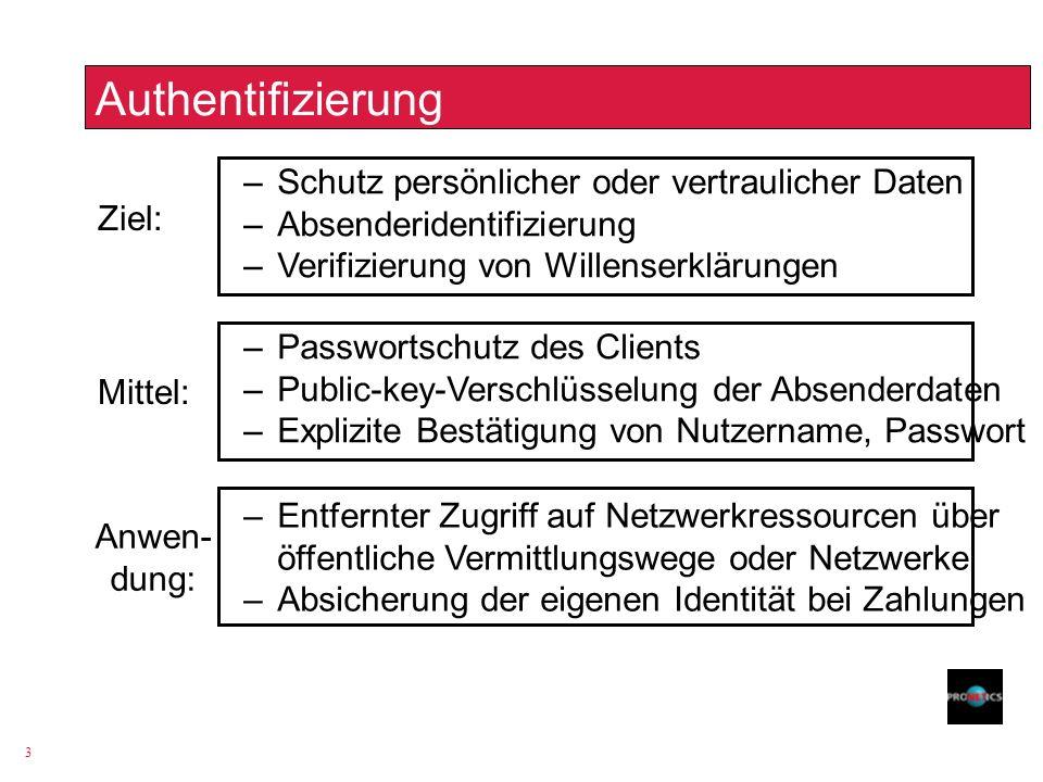 3 Authentifizierung Ziel: –Schutz persönlicher oder vertraulicher Daten –Absenderidentifizierung –Verifizierung von Willenserklärungen Mittel: –Passwo