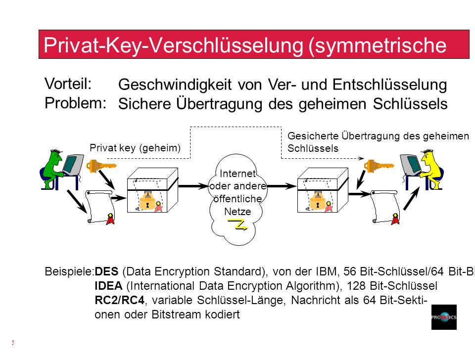 6 Public-Key-Verschlüsselung (asymmetrische V.) Vorteil: Problem: Keine Übertragung des privaten Schlüssels Rechenaufwand zur Ver- und Entschlüsselung Internet oder andere öffentliche Netze Privat key (geheim) Beispiele:Digitale Unterschrift: Sender verschlüsselt Nachricht mit Private Key, beliebiger Empfänger kann Authentizität mit öffentlichen Schlüssel prüfen MD4, MD5 von RSA, Erstellen eines 128 Bit-Nachrichten-Digest SHA (Secure Hash Algorithm): vom NIST, 160 Bit-Digest Public key (öffentlich) Institution, die die Identität des öffentl.