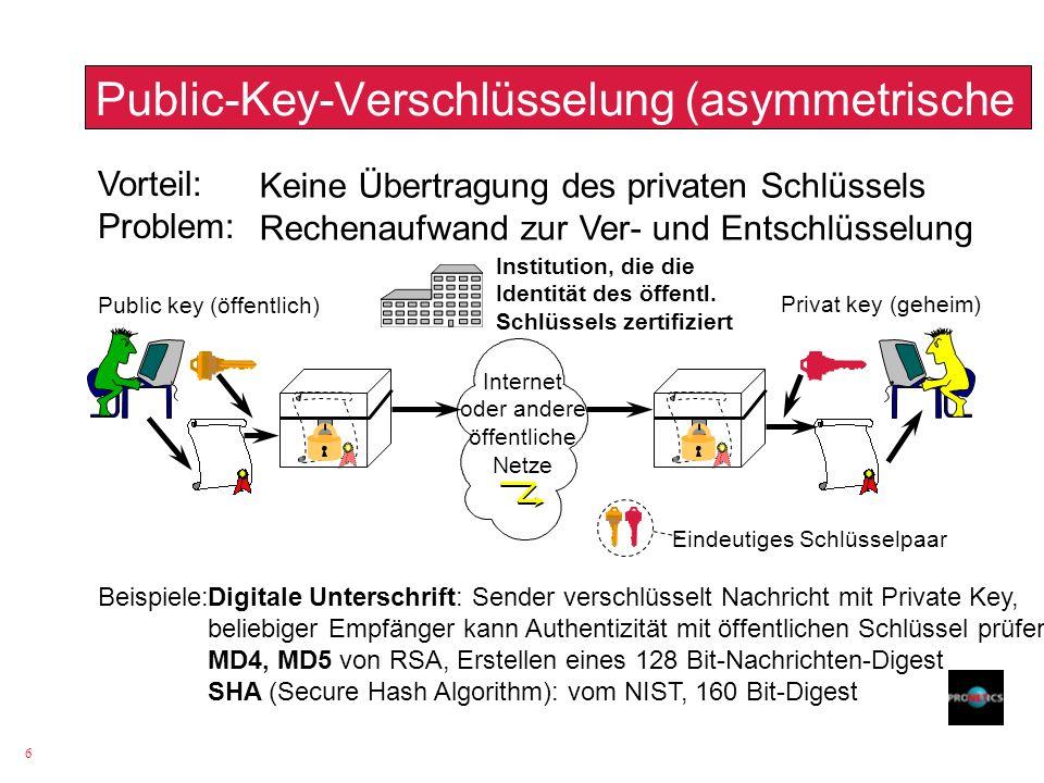 6 Public-Key-Verschlüsselung (asymmetrische V.) Vorteil: Problem: Keine Übertragung des privaten Schlüssels Rechenaufwand zur Ver- und Entschlüsselung