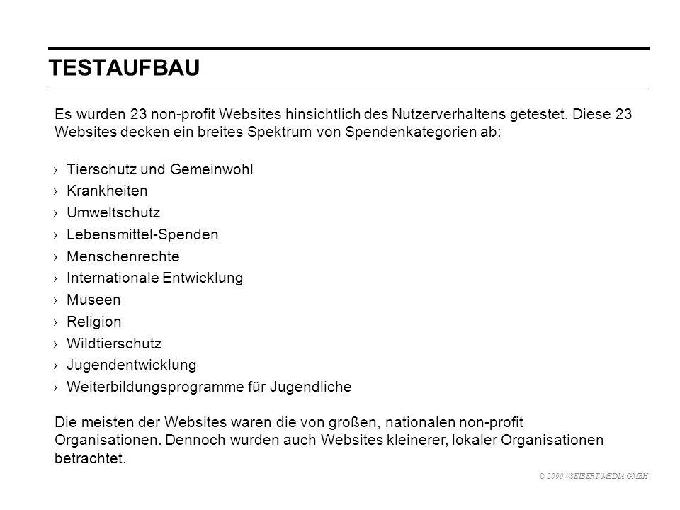 TESTAUFBAU © 2009 //SEIBERT/MEDIA GMBH Es wurden 23 non-profit Websites hinsichtlich des Nutzerverhaltens getestet.