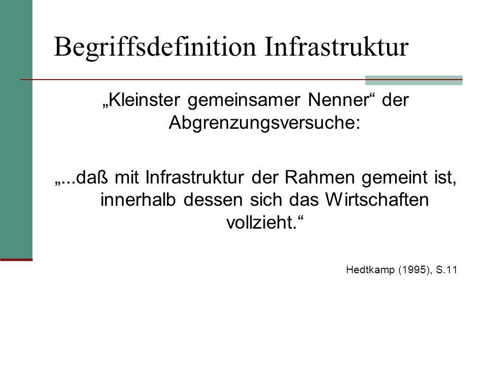 Begriffsdefinition Infrastruktur Kleinster gemeinsamer Nenner der Abgrenzungsversuche:...daß mit Infrastruktur der Rahmen gemeint ist, innerhalb desse