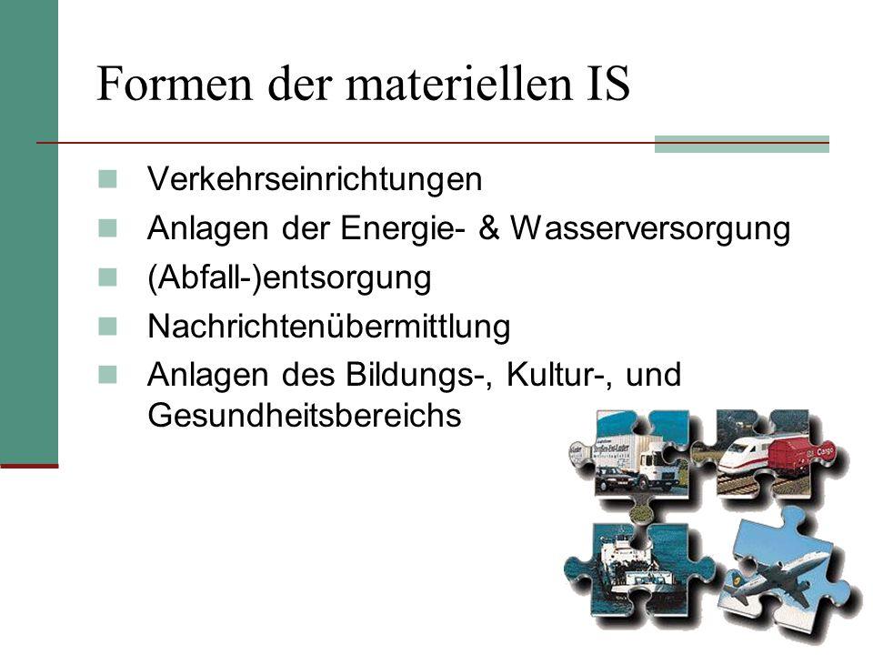 Formen der materiellen IS Verkehrseinrichtungen Anlagen der Energie- & Wasserversorgung (Abfall-)entsorgung Nachrichtenübermittlung Anlagen des Bildun