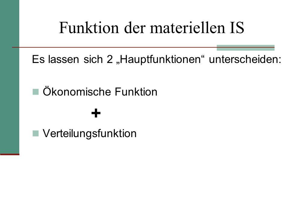 Funktion der materiellen IS Es lassen sich 2 Hauptfunktionen unterscheiden: Ökonomische Funktion + Verteilungsfunktion