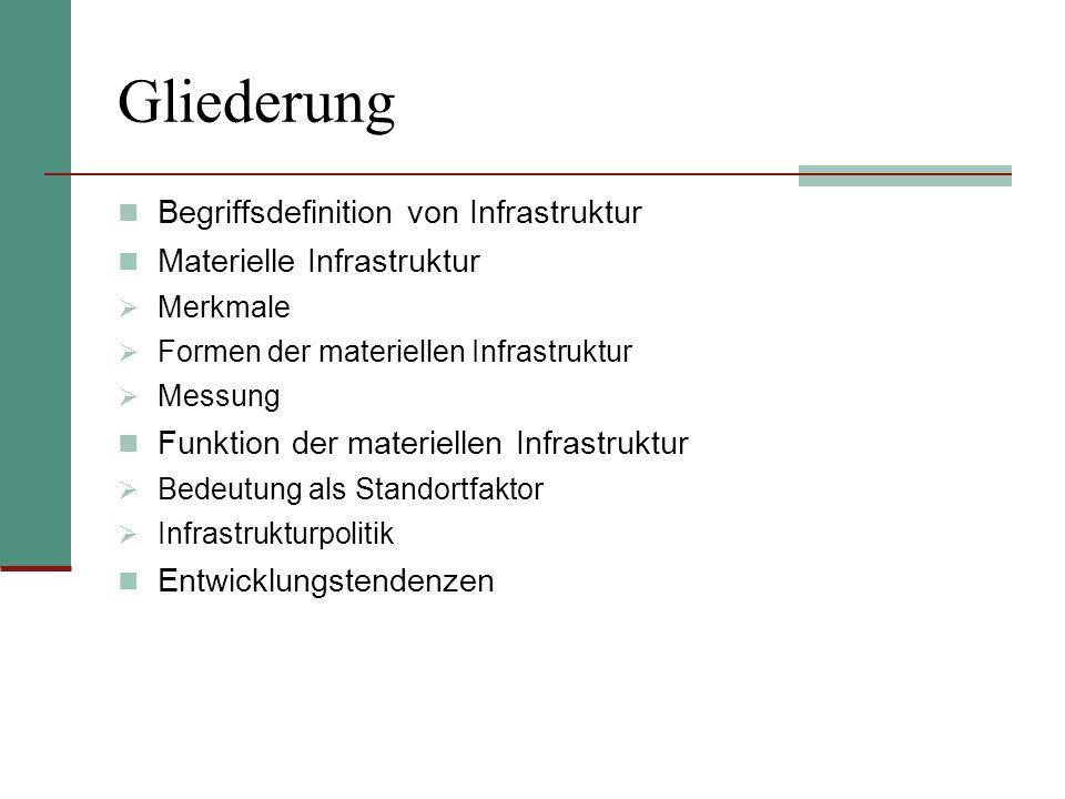 Gliederung Begriffsdefinition von Infrastruktur Materielle Infrastruktur Merkmale Formen der materiellen Infrastruktur Messung Funktion der materielle