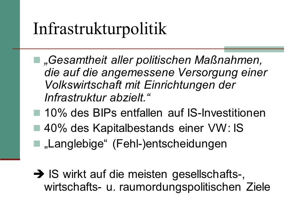 Infrastrukturpolitik Gesamtheit aller politischen Maßnahmen, die auf die angemessene Versorgung einer Volkswirtschaft mit Einrichtungen der Infrastruk
