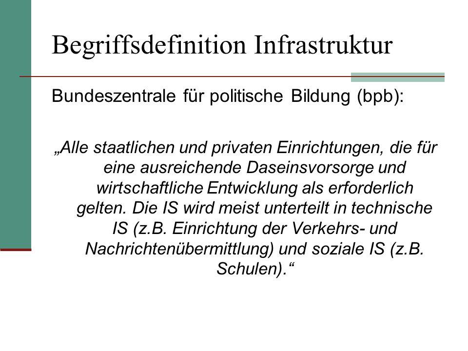 Begriffsdefinition Infrastruktur Bundeszentrale für politische Bildung (bpb): Alle staatlichen und privaten Einrichtungen, die für eine ausreichende D