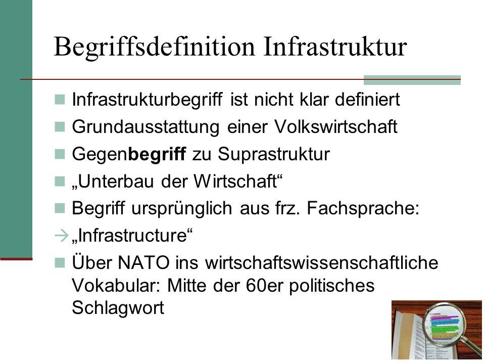 Begriffsdefinition Infrastruktur Infrastrukturbegriff ist nicht klar definiert Grundausstattung einer Volkswirtschaft Gegenbegriff zu Suprastruktur Un