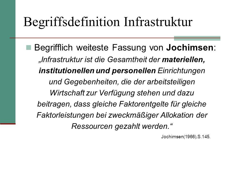 Begriffsdefinition Infrastruktur Begrifflich weiteste Fassung von Jochimsen: Infrastruktur ist die Gesamtheit der materiellen, institutionellen und pe