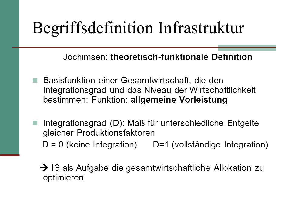 Begriffsdefinition Infrastruktur Jochimsen: theoretisch-funktionale Definition Basisfunktion einer Gesamtwirtschaft, die den Integrationsgrad und das