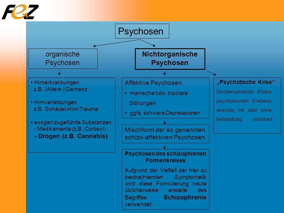 Psychosen organische Psychosen Nichtorganische Psychosen Affektive Psychosen manische bzw. bipolare Störungen ggfs. schwere Depressionen Hirnerkrankun