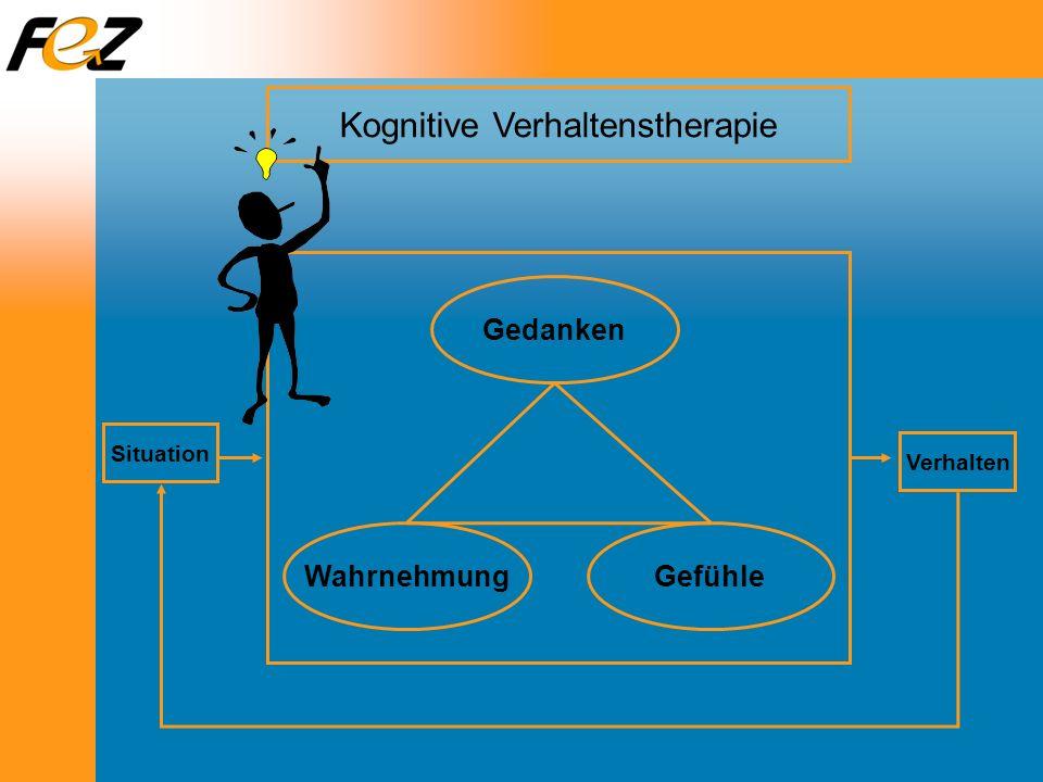SituationVerhalten Kognitive Verhaltenstherapie Gedanken GefühleWahrnehmung
