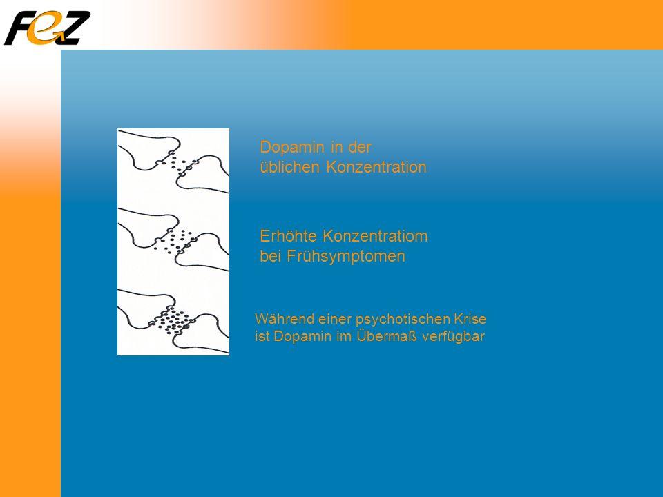 Dopamin in der üblichen Konzentration Erhöhte Konzentratiom bei Frühsymptomen Während einer psychotischen Krise ist Dopamin im Übermaß verfügbar