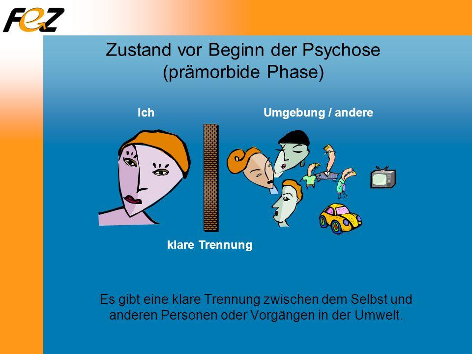 IchUmgebung / andere klare Trennung Zustand vor Beginn der Psychose (prämorbide Phase) Es gibt eine klare Trennung zwischen dem Selbst und anderen Per