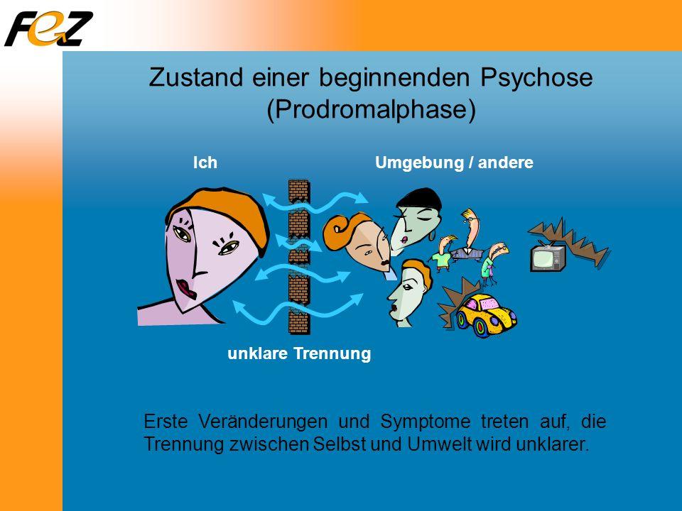Zustand einer beginnenden Psychose (Prodromalphase) IchUmgebung / andere unklare Trennung Erste Veränderungen und Symptome treten auf, die Trennung zw