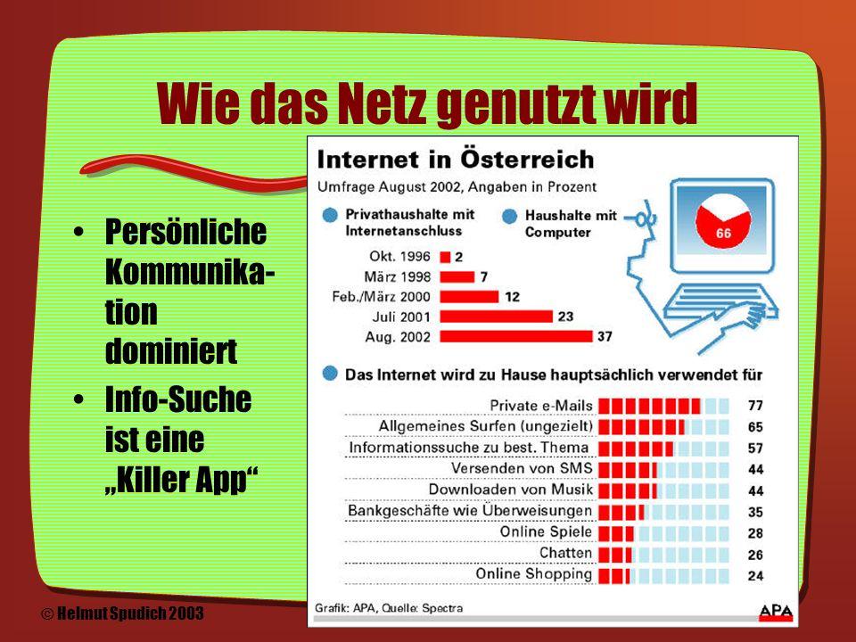 Internet in Österreich Seit 1996 hat sich die Zahl der Benutzer vervierfacht und der Zuwachs hält an © Helmut Spudich 2003