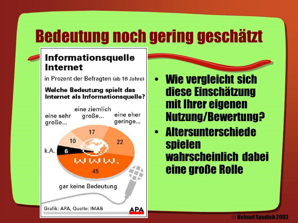 Wie das Netz genutzt wird Persönliche Kommunika- tion dominiert Info-Suche ist eine Killer App © Helmut Spudich 2003