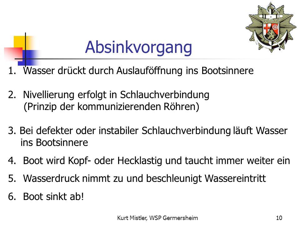 Kurt Mistler, WSP Germersheim9 Wassertaschen