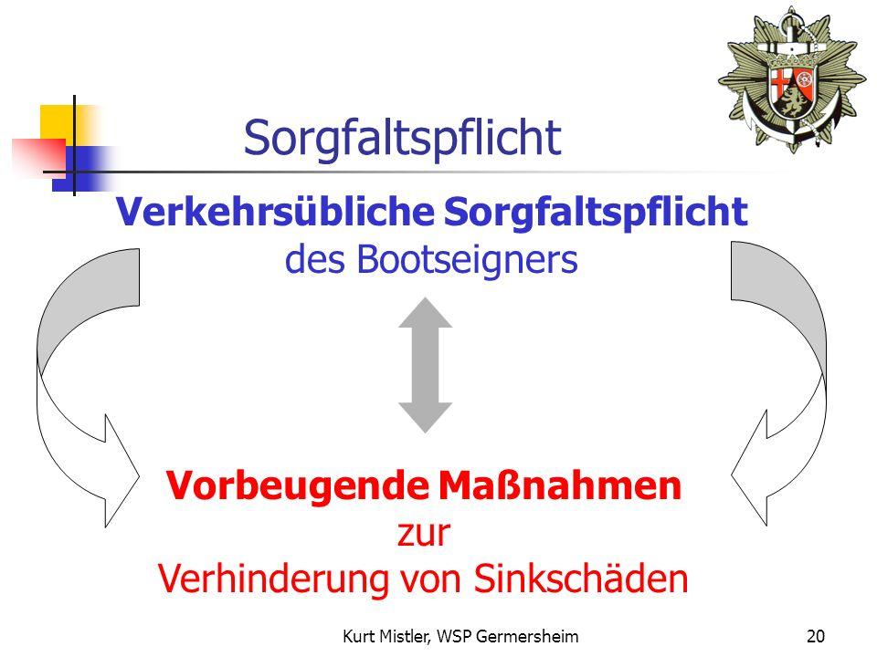 Kurt Mistler, WSP Germersheim19 Fahrlässigkeit Verletzung der verkehrsüblichen Sorgfaltspflicht trotz individueller Vorhersehbarkeit und Vermeidbarkeit