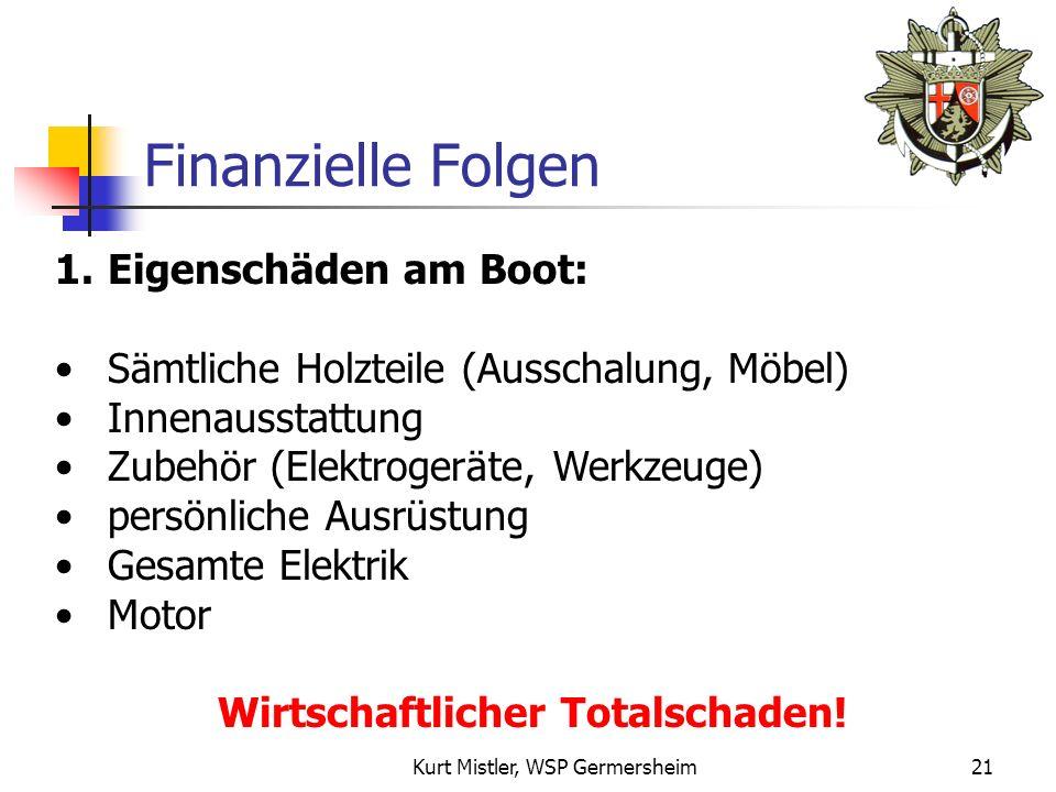 Kurt Mistler, WSP Germersheim20 Sorgfaltspflicht Vorbeugende Maßnahmen zur Verhinderung von Sinkschäden Verkehrsübliche Sorgfaltspflicht des Bootseign