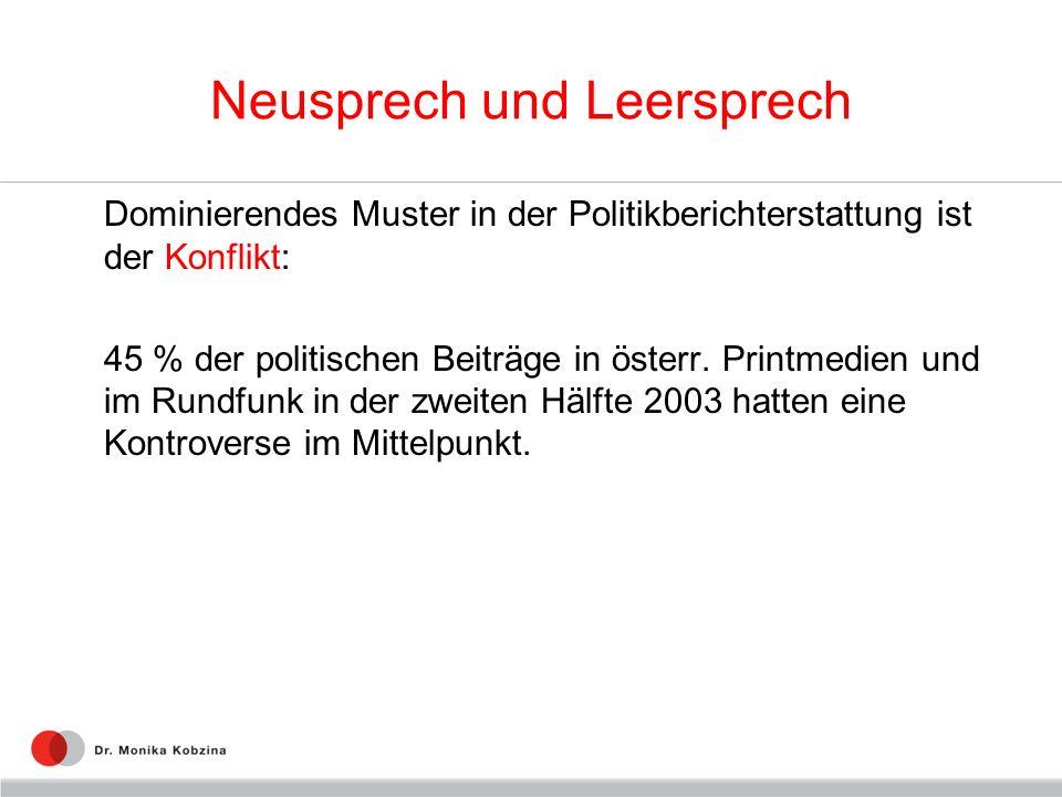 Neusprech und Leersprech Dominierendes Muster in der Politikberichterstattung ist der Konflikt: 45 % der politischen Beiträge in österr. Printmedien u