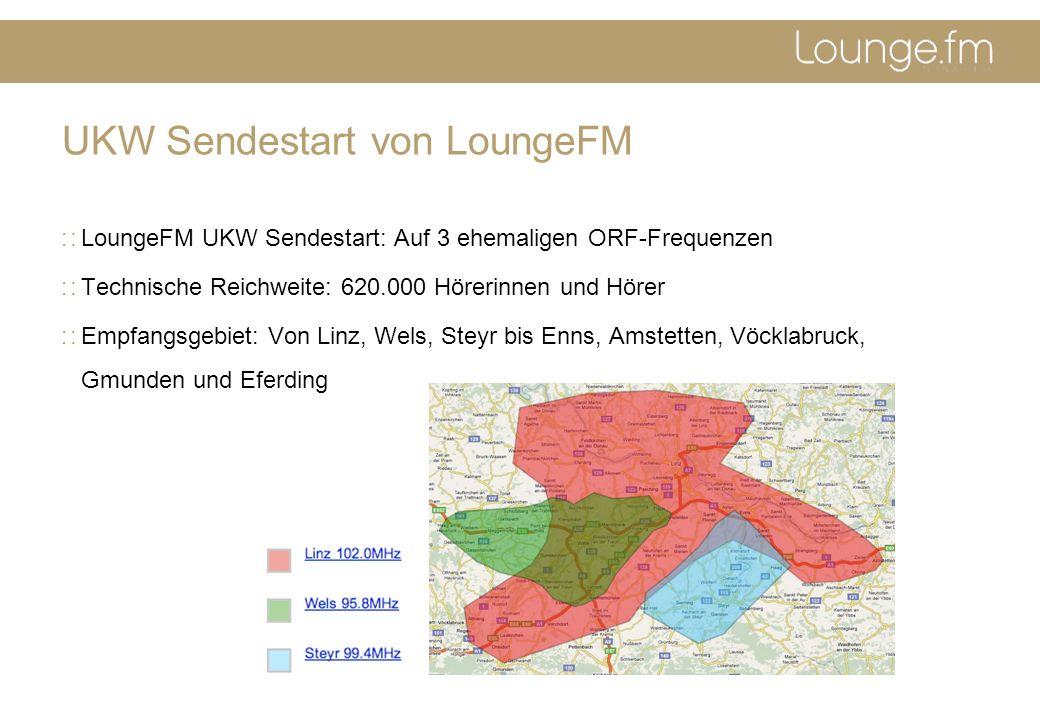 UKW Sendestart von LoungeFM LoungeFM UKW Sendestart: Auf 3 ehemaligen ORF-Frequenzen Technische Reichweite: 620.000 Hörerinnen und Hörer Empfangsgebie