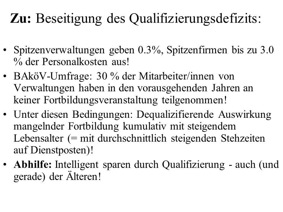 Zu: Beseitigung des Qualifizierungsdefizits: Spitzenverwaltungen geben 0.3%, Spitzenfirmen bis zu 3.0 % der Personalkosten aus.