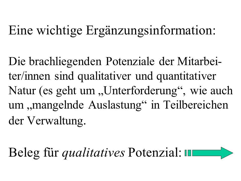 Eine wichtige Ergänzungsinformation: Die brachliegenden Potenziale der Mitarbei- ter/innen sind qualitativer und quantitativer Natur (es geht um Unterforderung, wie auch um mangelnde Auslastung in Teilbereichen der Verwaltung.