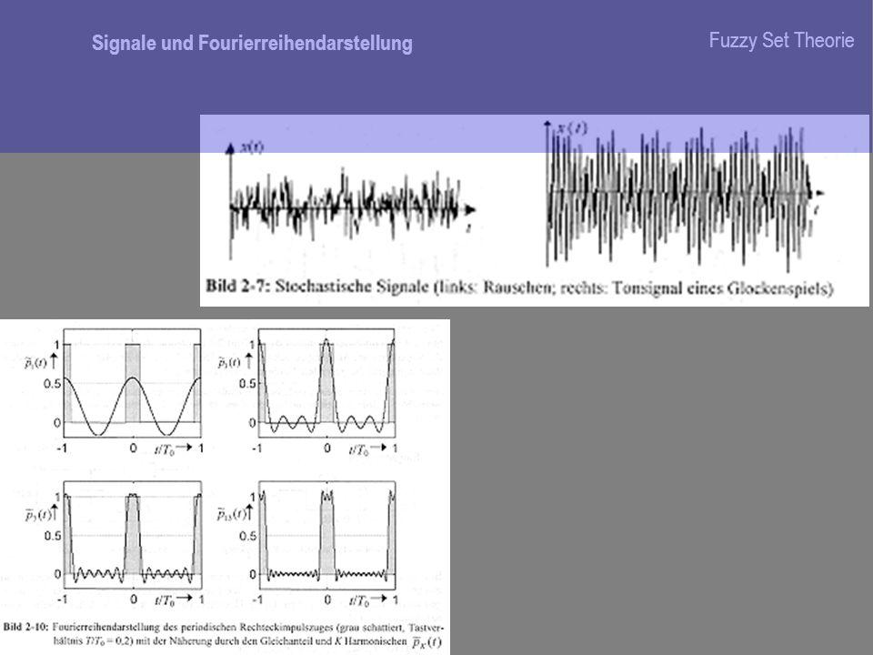 Signale und Fourierreihendarstellung Fuzzy Set Theorie