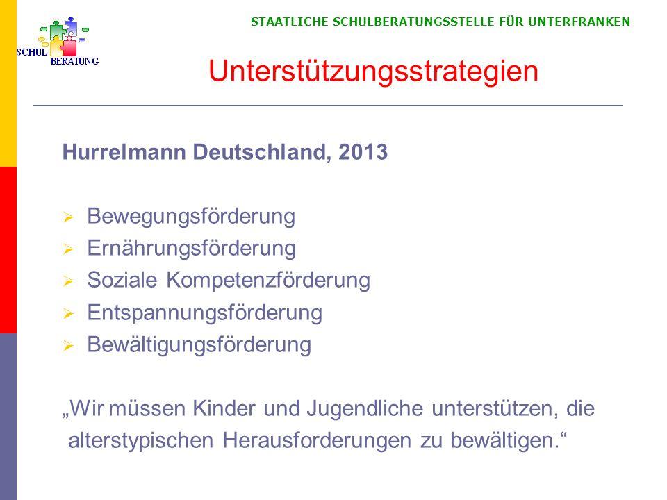 STAATLICHE SCHULBERATUNGSSTELLE FÜR UNTERFRANKEN Unterstützungsstrategien Hurrelmann Deutschland, 2013 Bewegungsförderung Ernährungsförderung Soziale
