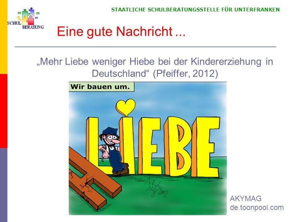 STAATLICHE SCHULBERATUNGSSTELLE FÜR UNTERFRANKEN Eine gute Nachricht... Mehr Liebe weniger Hiebe bei der Kindererziehung in Deutschland (Pfeiffer, 201
