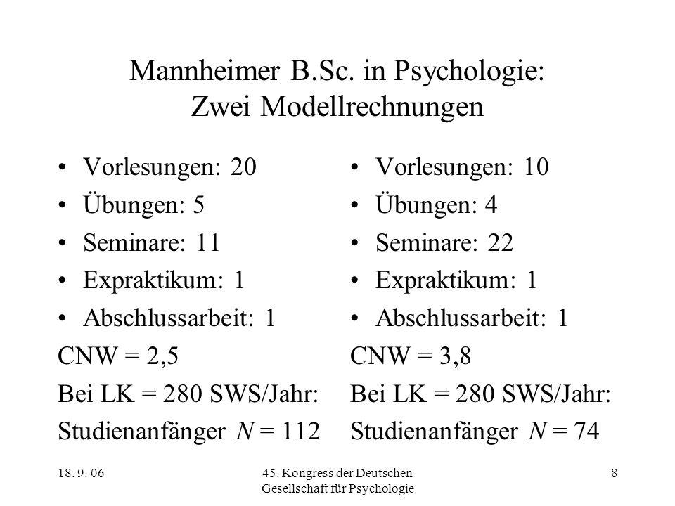 18. 9. 0645. Kongress der Deutschen Gesellschaft für Psychologie 8 Mannheimer B.Sc. in Psychologie: Zwei Modellrechnungen Vorlesungen: 20 Übungen: 5 S