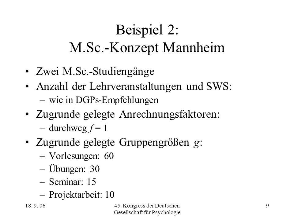 18. 9. 0645. Kongress der Deutschen Gesellschaft für Psychologie 9 Beispiel 2: M.Sc.-Konzept Mannheim Zwei M.Sc.-Studiengänge Anzahl der Lehrveranstal