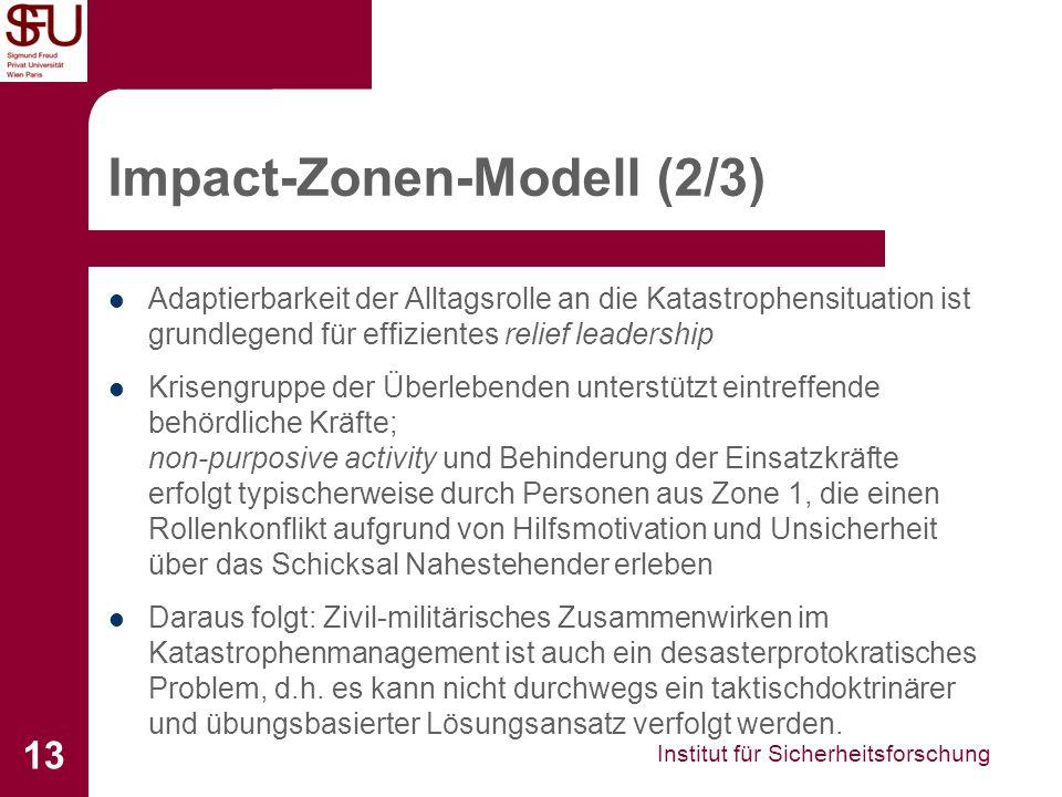 Institut für Sicherheitsforschung 13 Impact-Zonen-Modell (2/3) Adaptierbarkeit der Alltagsrolle an die Katastrophensituation ist grundlegend für effiz