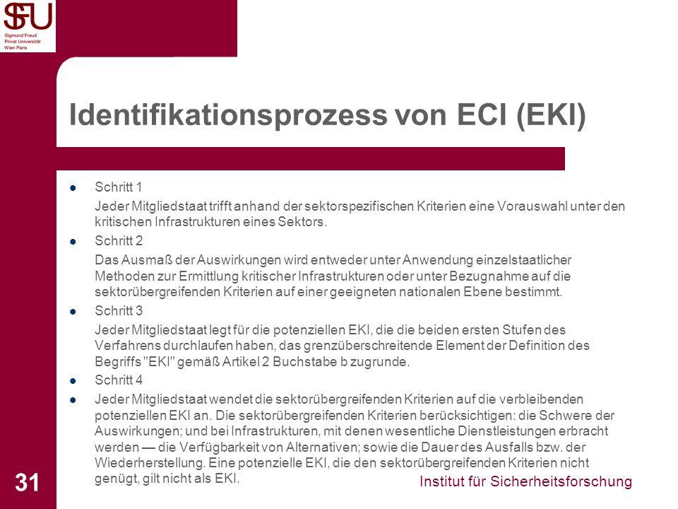 Institut für Sicherheitsforschung 31 Identifikationsprozess von ECI (EKI) Schritt 1 Jeder Mitgliedstaat trifft anhand der sektorspezifischen Kriterien