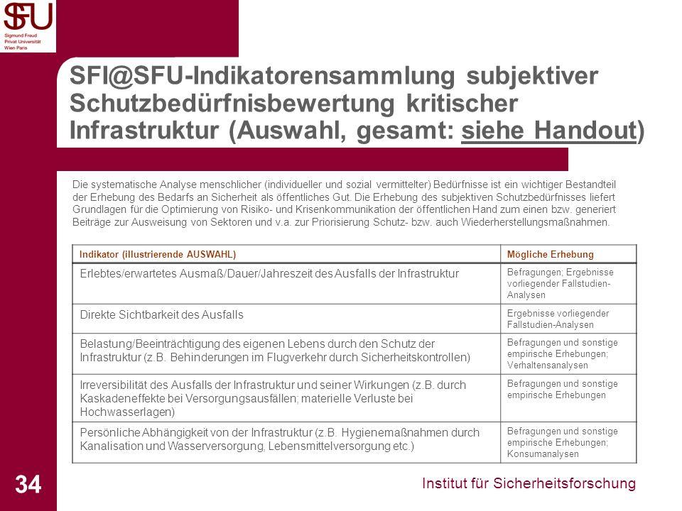 Institut für Sicherheitsforschung 34 SFI@SFU-Indikatorensammlung subjektiver Schutzbedürfnisbewertung kritischer Infrastruktur (Auswahl, gesamt: siehe