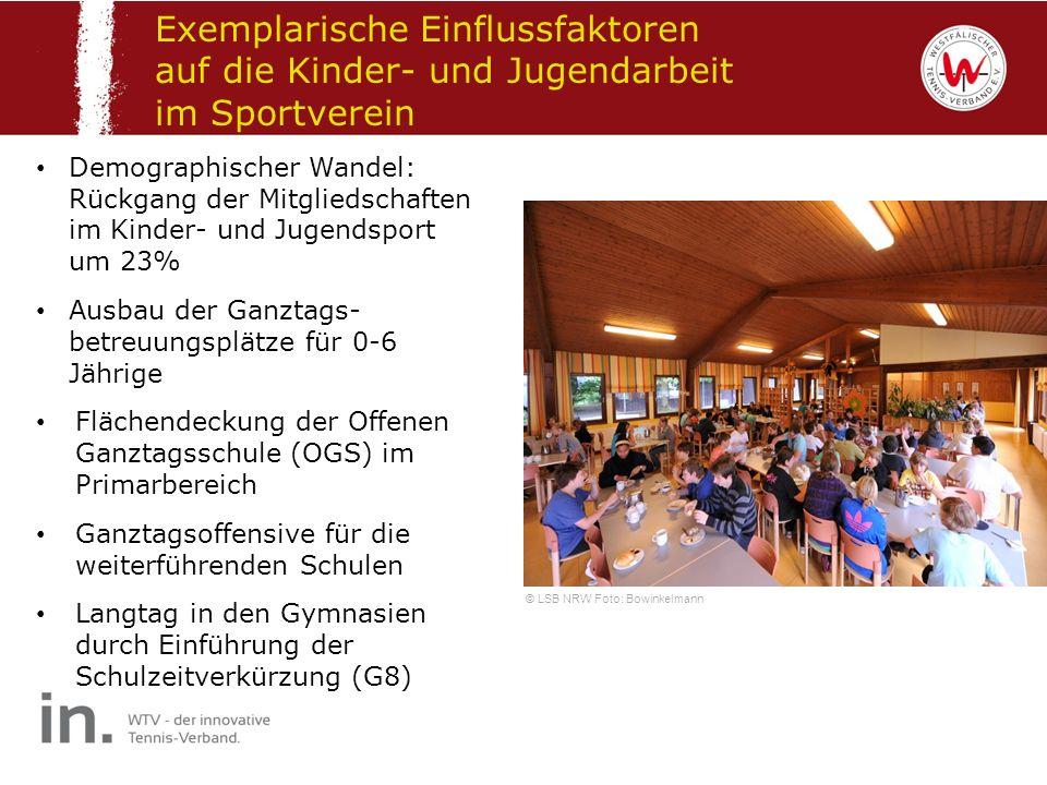 Kooperationen Fördergelder und Unterstützung Aufwandsentschädigungen für die Leitung von Schulsportgemeinschaften Schulsportgemeinschaften sollen ca.