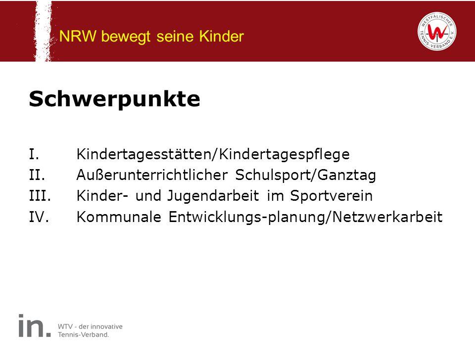 NRW bewegt seine Kinder Schwerpunkte I.Kindertagesstätten/Kindertagespflege II.Außerunterrichtlicher Schulsport/Ganztag III.Kinder- und Jugendarbeit i