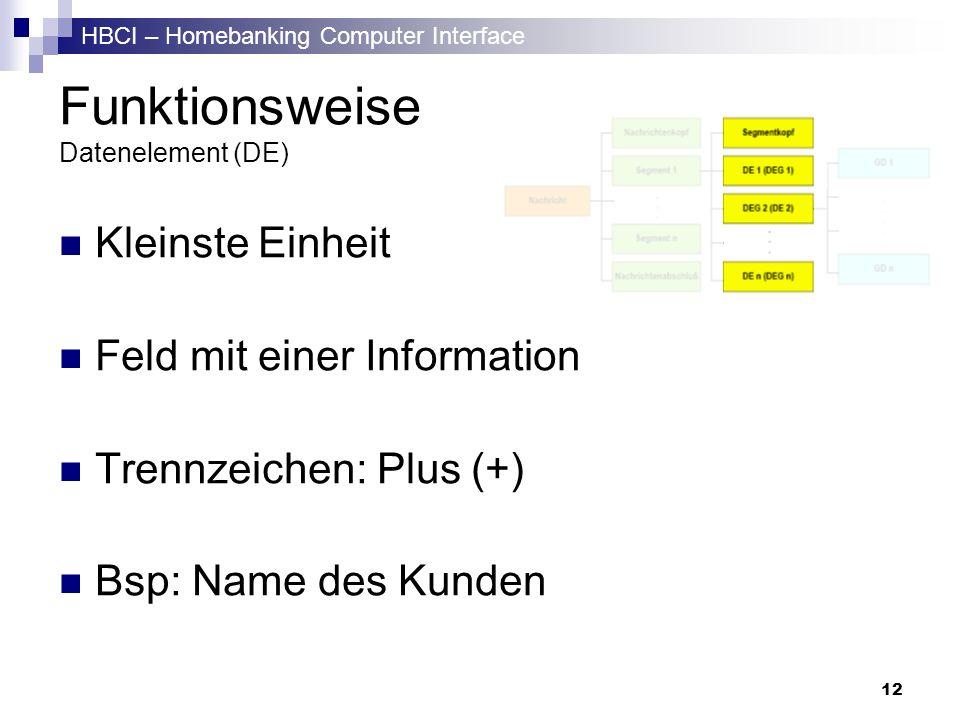 HBCI – Homebanking Computer Interface 12 Funktionsweise Datenelement (DE) Kleinste Einheit Feld mit einer Information Trennzeichen: Plus (+) Bsp: Name