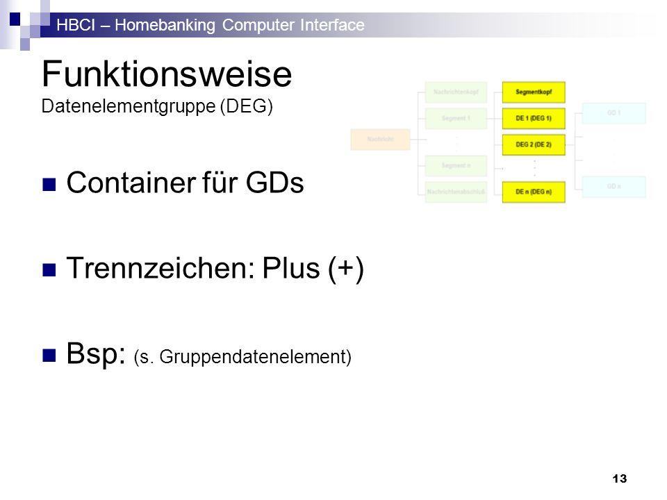 HBCI – Homebanking Computer Interface 13 Funktionsweise Datenelementgruppe (DEG) Container für GDs Trennzeichen: Plus (+) Bsp: (s. Gruppendatenelement