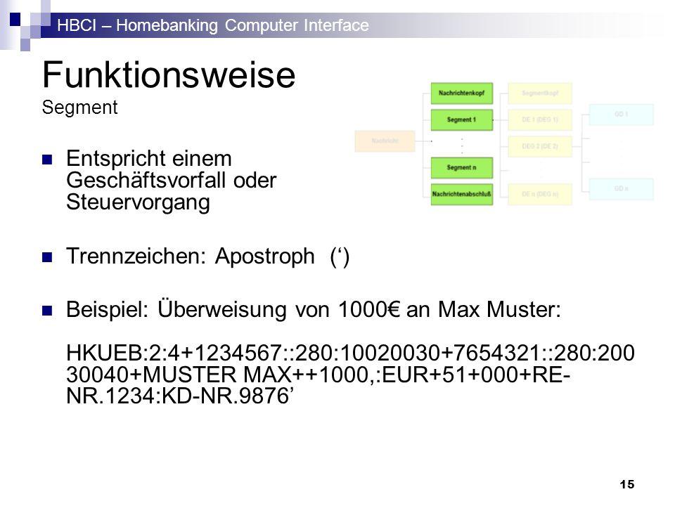 HBCI – Homebanking Computer Interface 15 Funktionsweise Segment Entspricht einem Geschäftsvorfall oder Steuervorgang Trennzeichen: Apostroph () Beispi