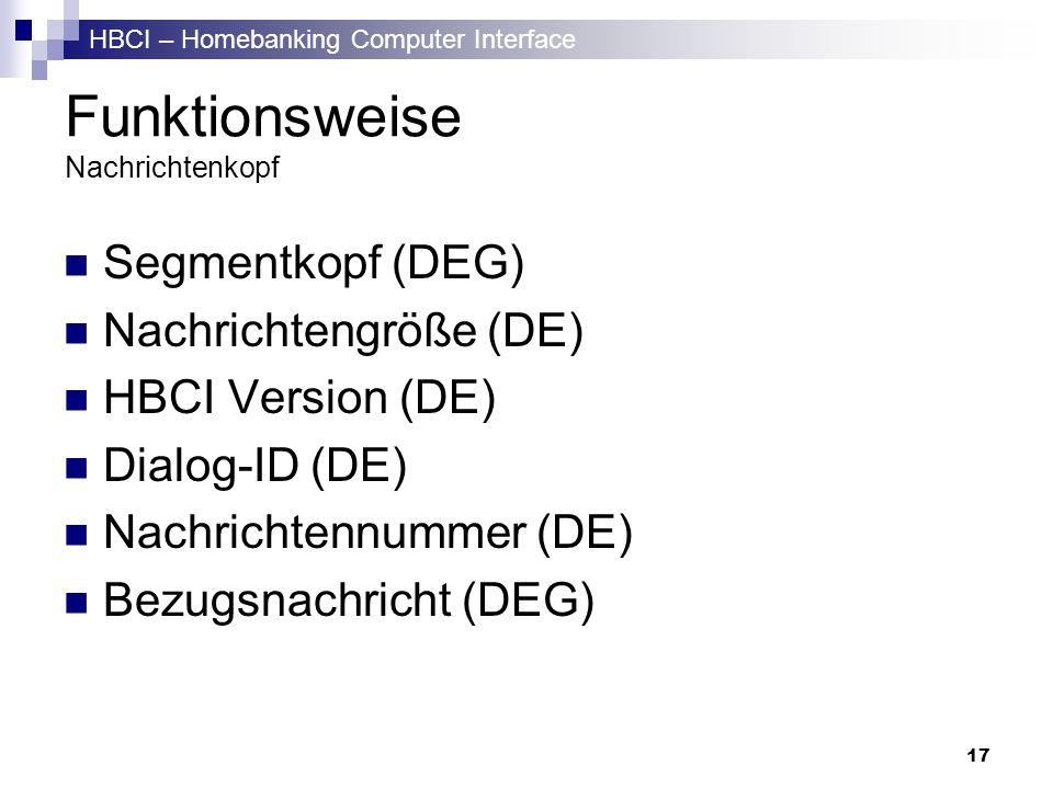HBCI – Homebanking Computer Interface 17 Funktionsweise Nachrichtenkopf Segmentkopf (DEG) Nachrichtengröße (DE) HBCI Version (DE) Dialog-ID (DE) Nachr