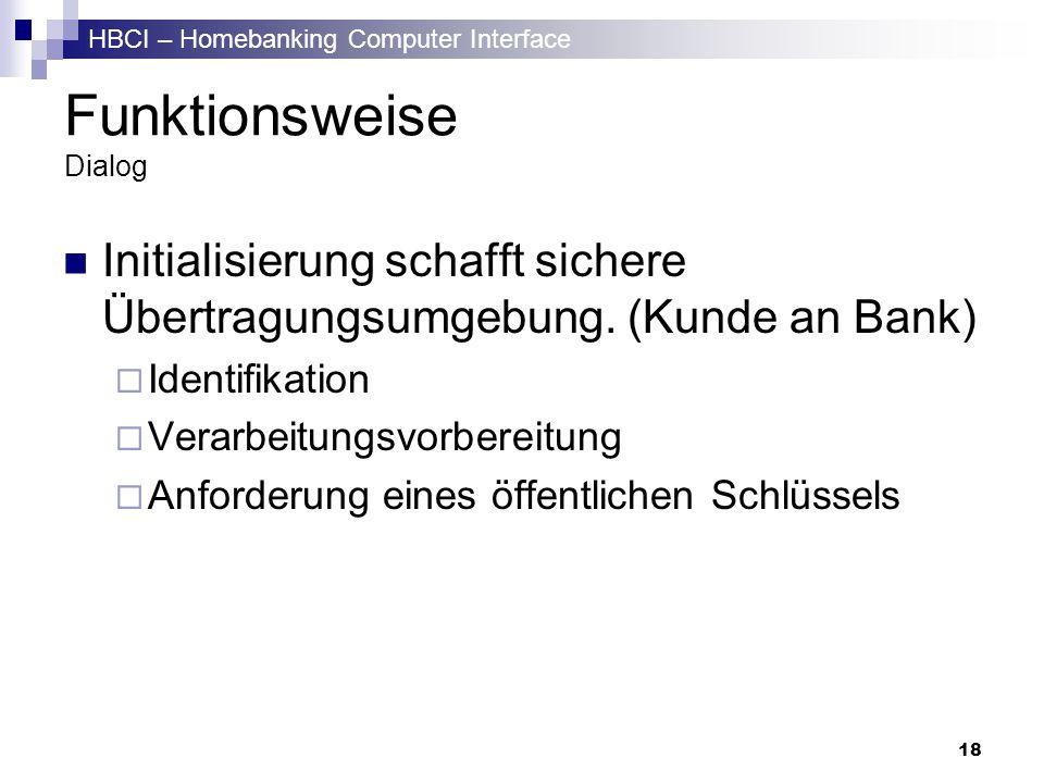 HBCI – Homebanking Computer Interface 18 Funktionsweise Dialog Initialisierung schafft sichere Übertragungsumgebung. (Kunde an Bank) Identifikation Ve