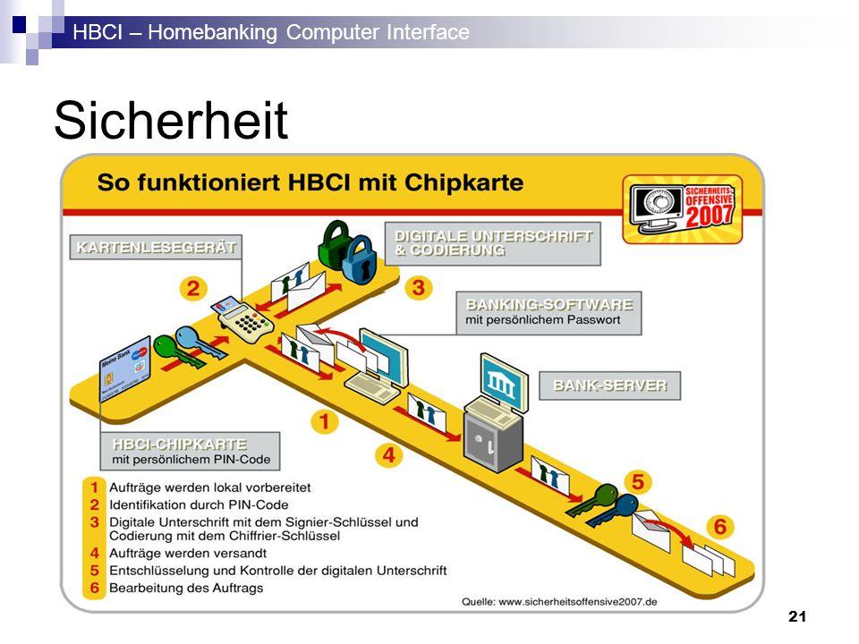 HBCI – Homebanking Computer Interface 21 Sicherheit