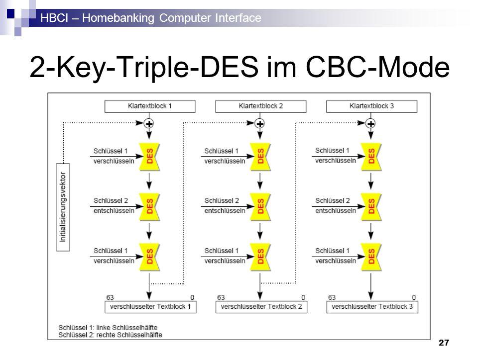 HBCI – Homebanking Computer Interface 27 2-Key-Triple-DES im CBC-Mode