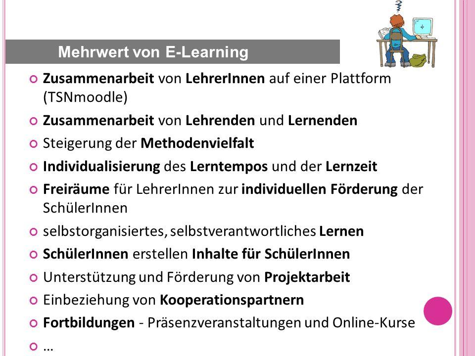 Zusammenarbeit von LehrerInnen auf einer Plattform (TSNmoodle) Zusammenarbeit von Lehrenden und Lernenden Steigerung der Methodenvielfalt Individualisierung des Lerntempos und der Lernzeit Freiräume für LehrerInnen zur individuellen Förderung der SchülerInnen selbstorganisiertes, selbstverantwortliches Lernen SchülerInnen erstellen Inhalte für SchülerInnen Unterstützung und Förderung von Projektarbeit Einbeziehung von Kooperationspartnern Fortbildungen - Präsenzveranstaltungen und Online-Kurse … Mehrwert von E-Learning